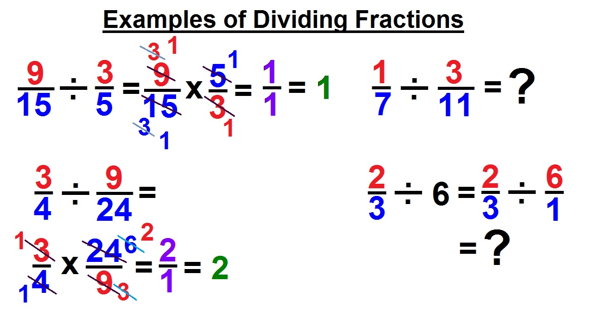 Ilectureonline lecture 9 dividing fractions example ilectureonline ccuart Image collections