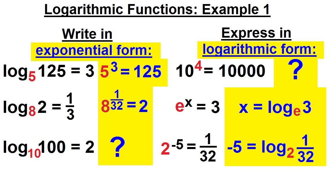 exponential and logarithmic functions examples