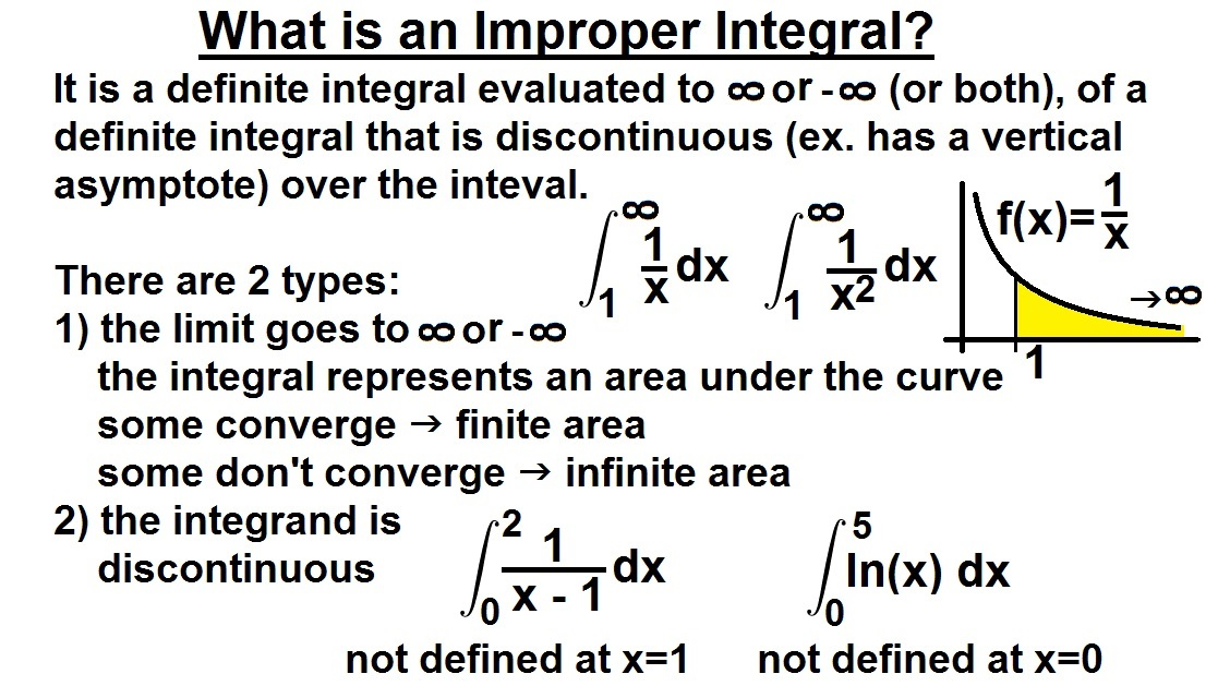 what is a integral