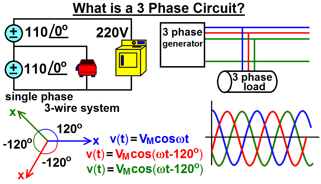 Ilectureonline  Phase Wiring Diagram Load Line on 3 phase wire, 3 phase regulator, 3 phase relay, 3 phase connector diagram, 3 phase schematic diagrams, 3 phase power, 3 phase motor connection diagram, 3 phase cable, 3 phase block diagram, 3 phase plug, 3 phase coil diagram, 3 phase electric panel diagrams, 3 phase inverter diagram, 3 phase converter diagram, 3 phase transformers diagram, ceiling fan installation diagram, 3 phase circuit, 3 phase generator diagram, 3 phase thermostat diagram, 3 phase electricity diagram,