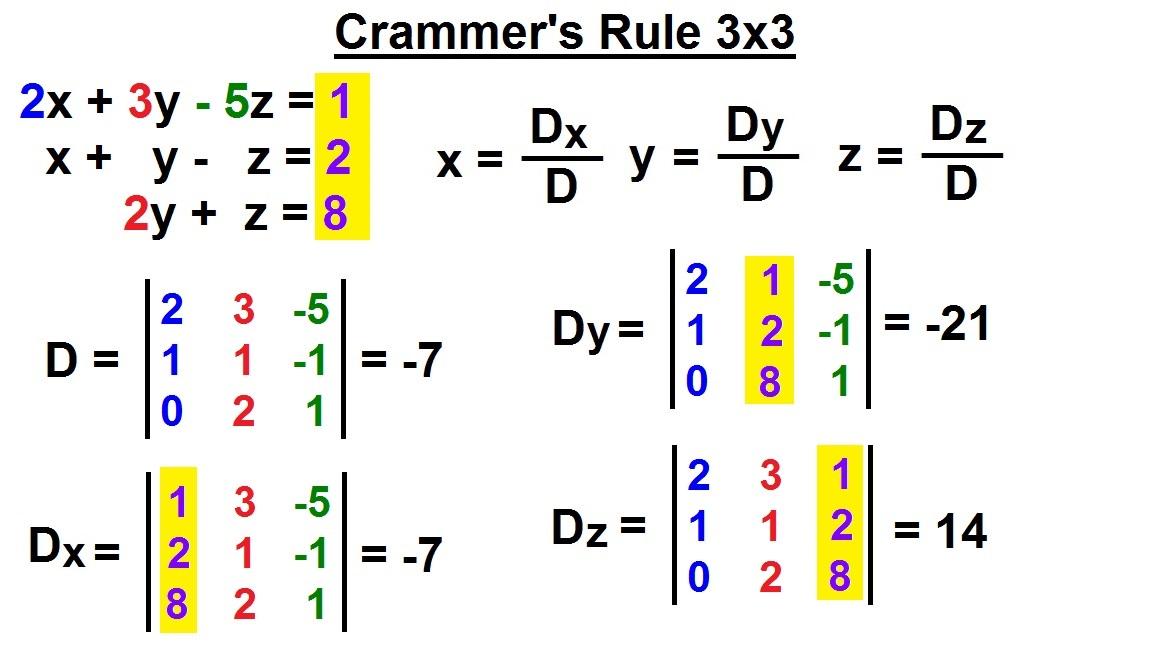 cramers rule 3x3 matrix
