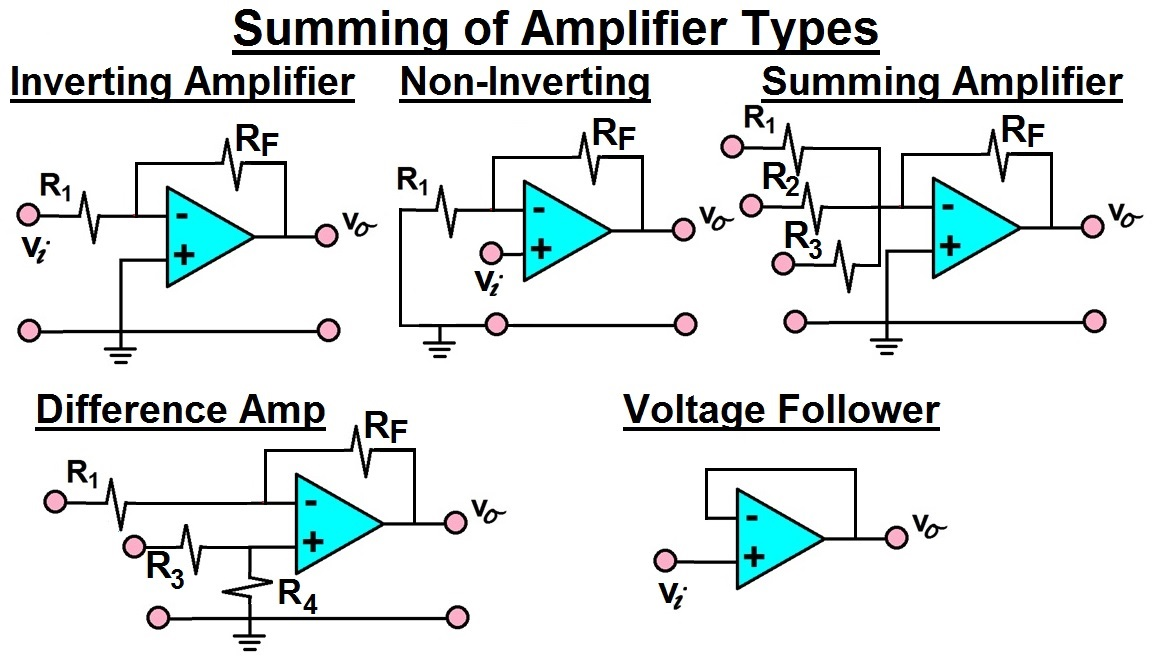 21t48z together with 56v49f moreover 25 Operational  lifiers likewise Electricity moreover Pnp Transistor Working Principle. on operational amplifier basics