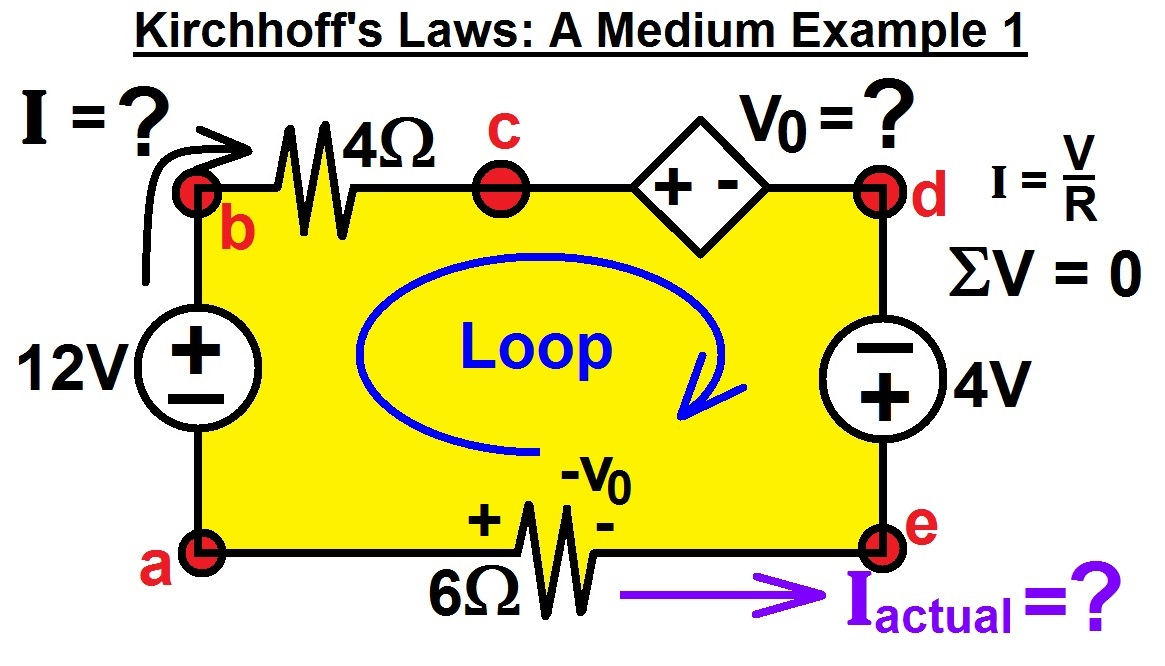 voltage and current law