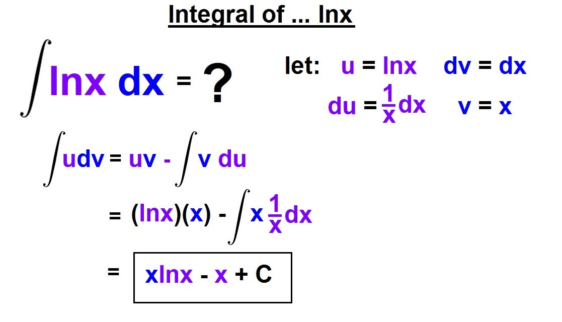 how to find the integral of ln 2x 1