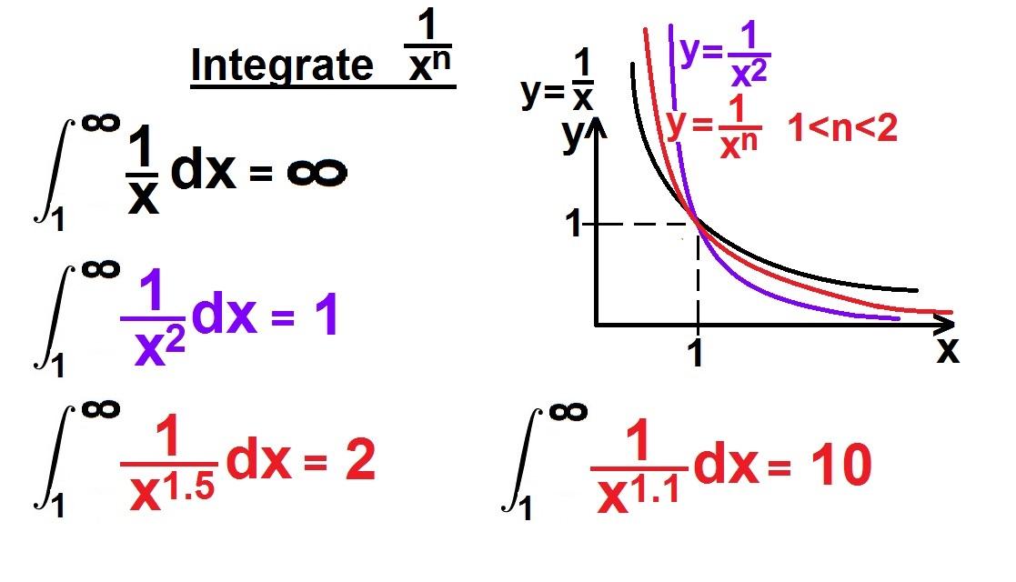 online linear algebra course Online algebra lessons  our online algebra course can open doors in a way that  fractions and algebra: fractions and algebra: linear equations and inequalities.